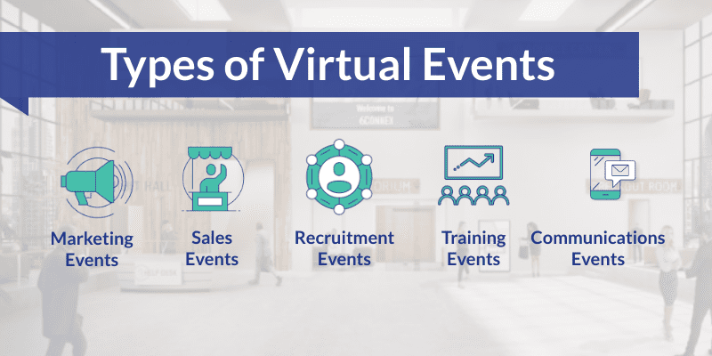 types of virtual events