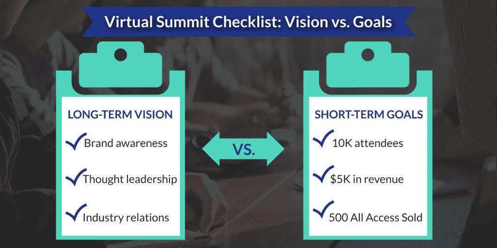 virtual summit checklist